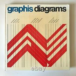 Graphis Diagrams 1st Edition 1974 Walter Herdeg Graphic Design Infographics